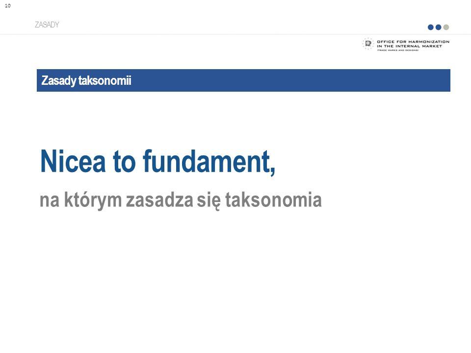 Zasady taksonomii Nicea to fundament, ZASADY 10 na którym zasadza się taksonomia