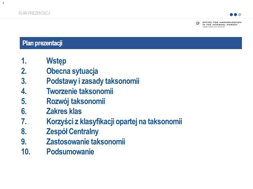 1.Wstęp 2.Obecna sytuacja 3.Podstawy i zasady taksonomii 4.Tworzenie taksonomii 5.Rozwój taksonomii 6.Zakres klas 7.Korzyści z klasyfikacji opartej na