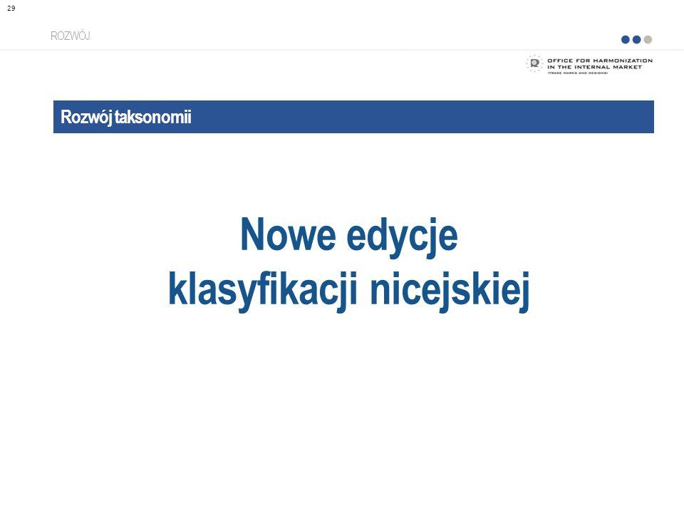 Rozwój taksonomii Nowe edycje klasyfikacji nicejskiej ROZWÓJ 29