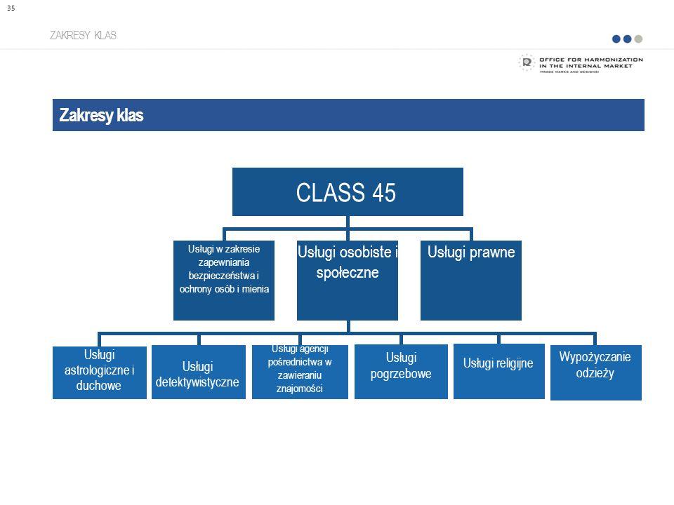 Zakresy klas ZAKRESY KLAS 35 CLASS 45 Usługi w zakresie zapewniania bezpieczeństwa i ochrony osób i mienia Usługi osobiste i społeczne Usługi prawne Usługi detektywistyczne Usługi agencji pośrednictwa w zawieraniu znajomości Usługi pogrzebowe Usługi religijne Usługi astrologiczne i duchowe Wypożyczanie odzieży