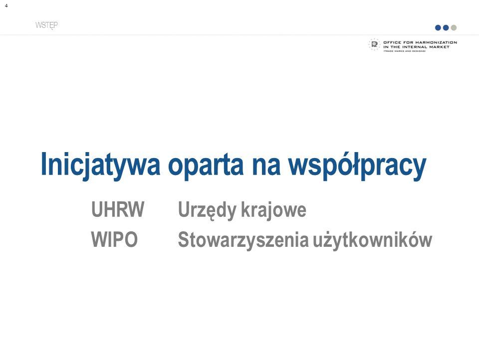 Inicjatywa oparta na współpracy WSTĘP UHRWUrzędy krajowe WIPOStowarzyszenia użytkowników 4