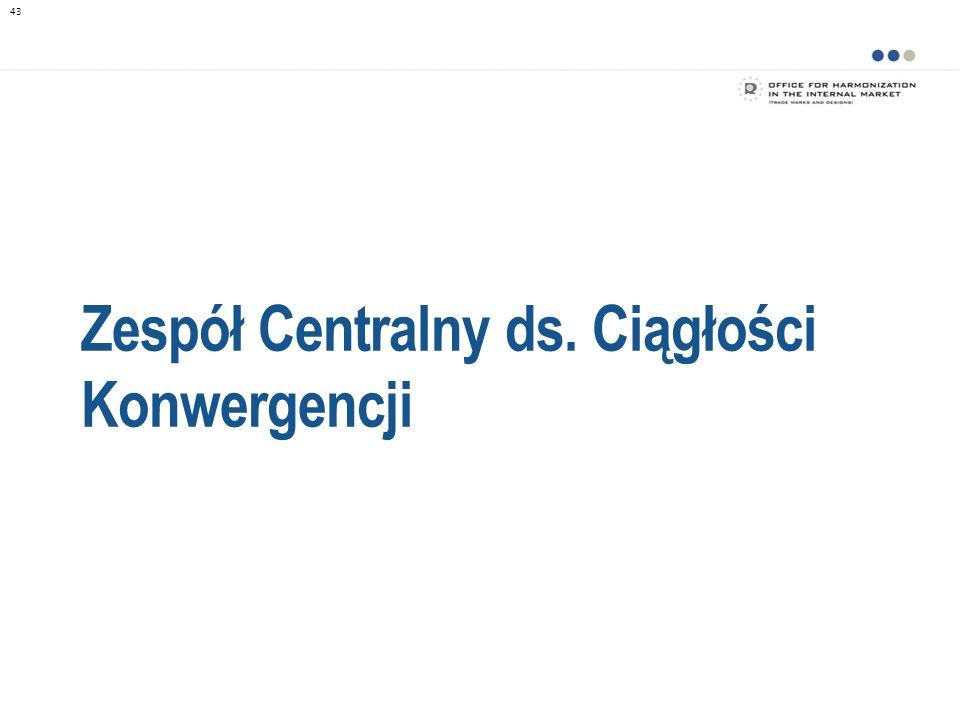 Zespół Centralny ds. Ciągłości Konwergencji 43