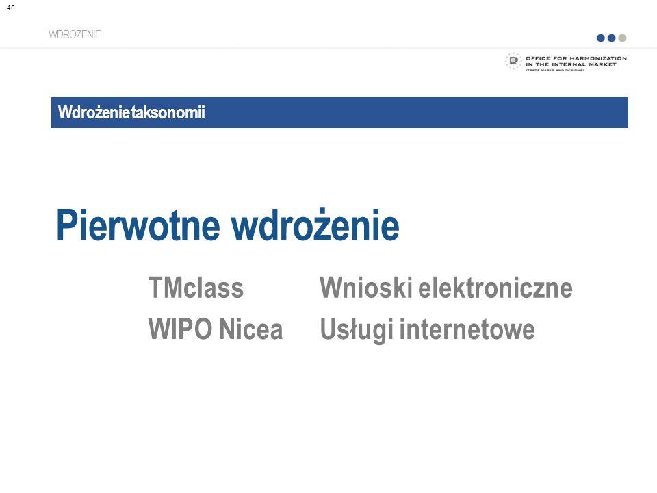 Wdrożenie taksonomii Pierwotne wdrożenie WDROŻENIE TMclassWnioski elektroniczne WIPO NiceaUsługi internetowe 46