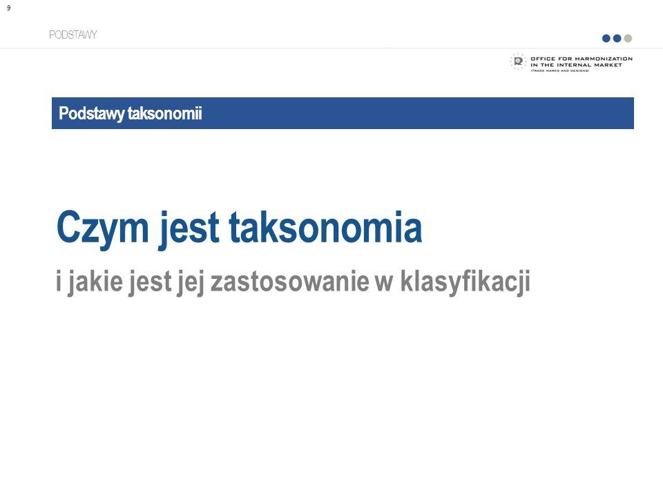 i jakie jest jej zastosowanie w klasyfikacji Podstawy taksonomii Czym jest taksonomia PODSTAWY 9