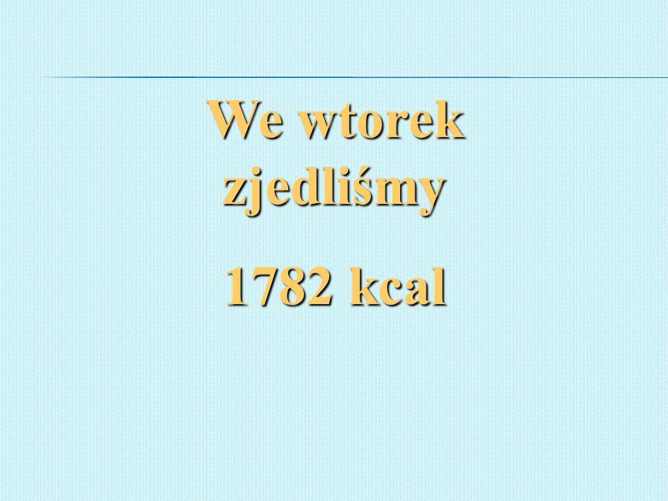 We wtorek zjedliśmy 1782 kcal
