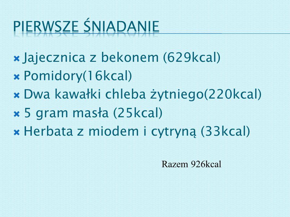 Jajecznica z bekonem (629kcal) Pomidory(16kcal) Dwa kawałki chleba żytniego(220kcal) 5 gram masła (25kcal) Herbata z miodem i cytryną (33kcal) Razem 9
