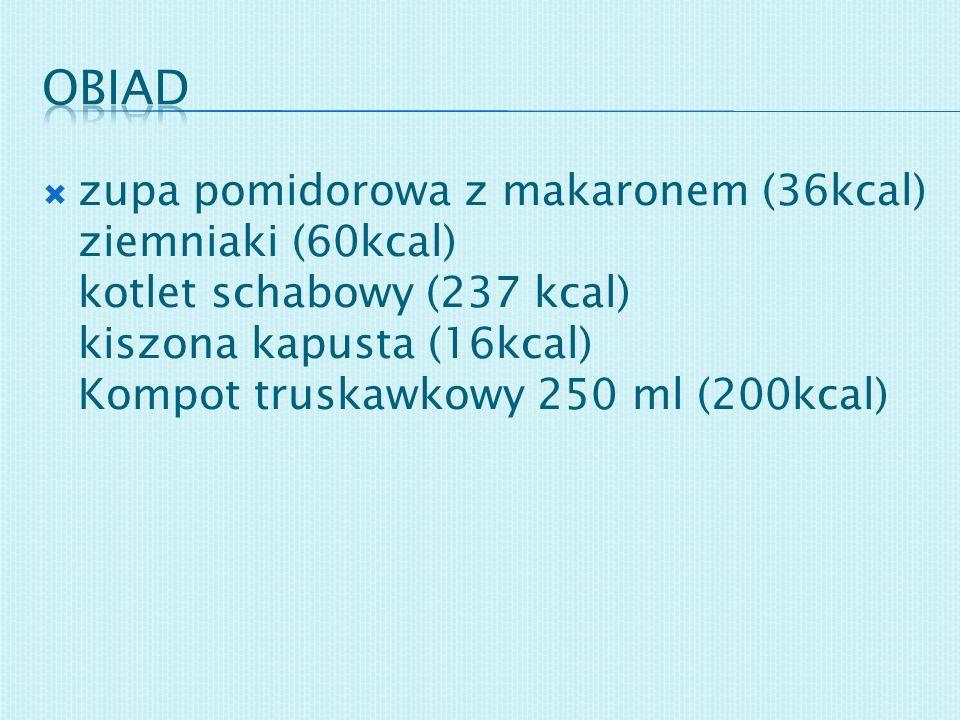 zupa pomidorowa z makaronem (36kcal) ziemniaki (60kcal) kotlet schabowy (237 kcal) kiszona kapusta (16kcal) Kompot truskawkowy 250 ml (200kcal)