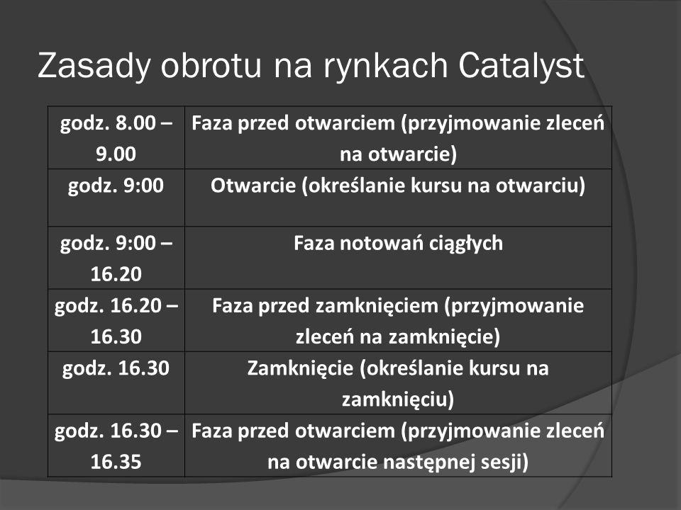 Zasady obrotu na rynkach Catalyst godz.