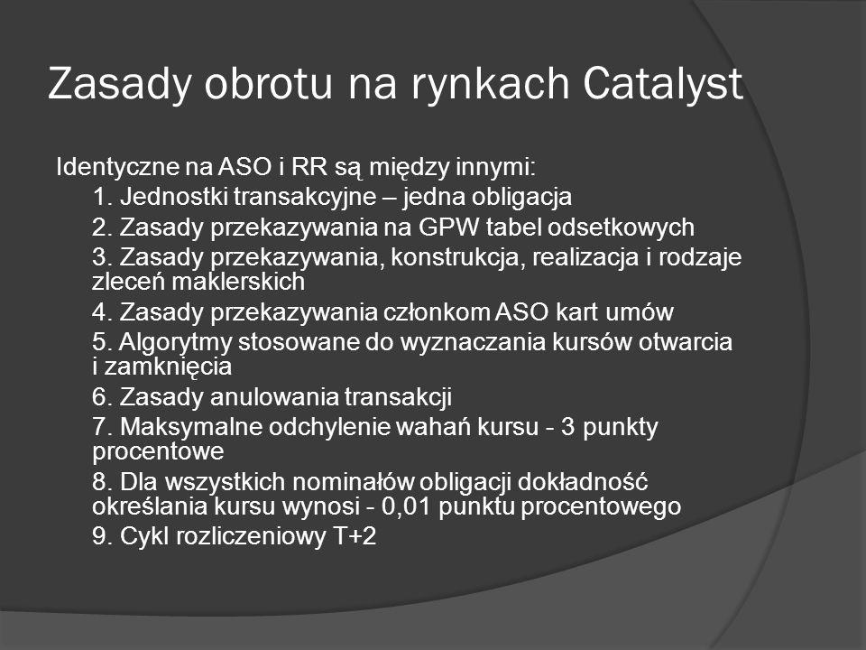 Zasady obrotu na rynkach Catalyst Identyczne na ASO i RR są między innymi: 1.