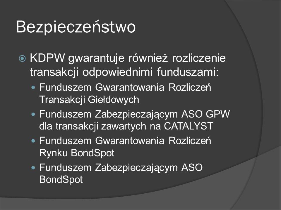 Bezpieczeństwo KDPW gwarantuje również rozliczenie transakcji odpowiednimi funduszami: Funduszem Gwarantowania Rozliczeń Transakcji Giełdowych Funduszem Zabezpieczającym ASO GPW dla transakcji zawartych na CATALYST Funduszem Gwarantowania Rozliczeń Rynku BondSpot Funduszem Zabezpieczającym ASO BondSpot