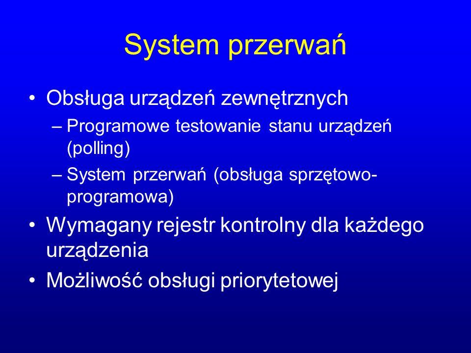 System przerwań Obsługa urządzeń zewnętrznych –Programowe testowanie stanu urządzeń (polling) –System przerwań (obsługa sprzętowo- programowa) Wymagan