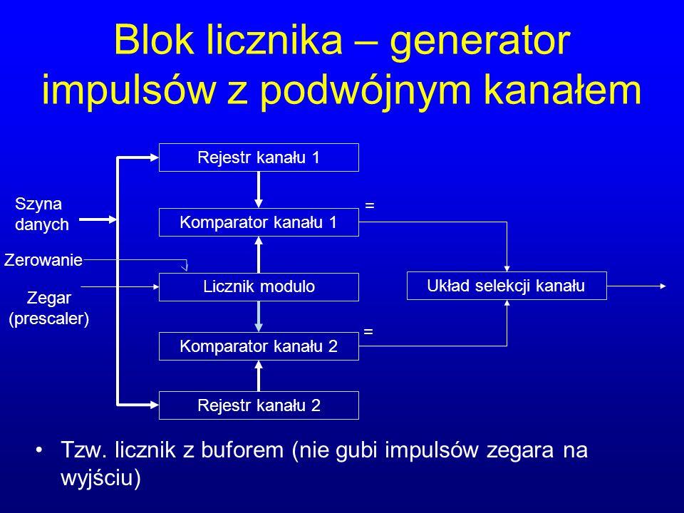 Blok licznika – generator impulsów z podwójnym kanałem Tzw. licznik z buforem (nie gubi impulsów zegara na wyjściu) Rejestr kanału 1 Komparator kanału