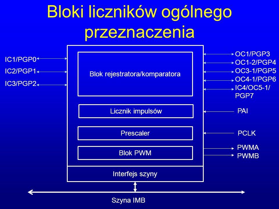 Bloki liczników ogólnego przeznaczenia Blok rejestratora/komparatora Licznik impulsów Prescaler Blok PWM Interfejs szyny IC1/PGP0 IC2/PGP1 IC3/PGP2 OC
