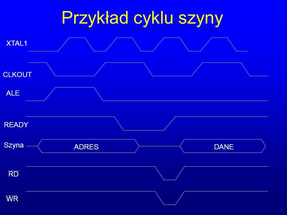 Przykład cyklu szyny ADRESDANE XTAL1 CLKOUT ALE READY Szyna RD WR
