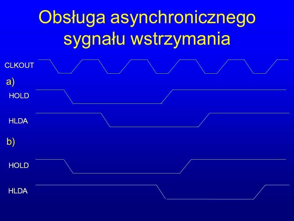 Obsługa asynchronicznego sygnału wstrzymania CLKOUT HOLD HLDA HOLD HLDA b) a)