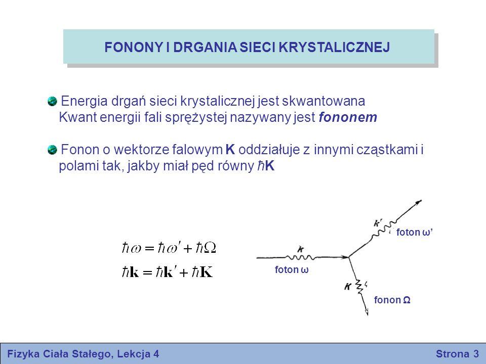 Fizyka Ciała Stałego, Lekcja 4 Strona 3 FONONY I DRGANIA SIECI KRYSTALICZNEJ Energia drgań sieci krystalicznej jest skwantowana Kwant energii fali spr