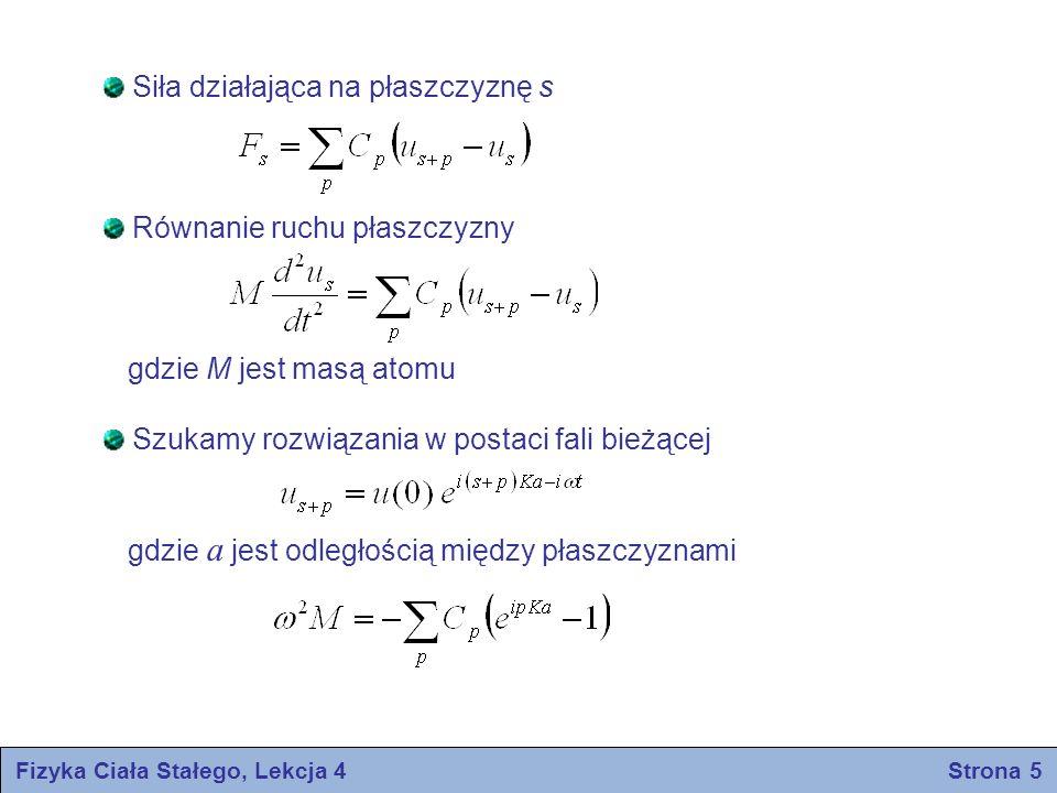 Ponieważ komórka elementarna zawiera tylko jeden atom, z symetrii translacji wynika, że C p =C -p Zależność dyspersyjna Jeśli oddziaływanie zachodzi tylko między najbliższymi płaszczyznami, to Fizyka Ciała Stałego, Lekcja 4 Strona 6 Pierwsza strefa Brillouina