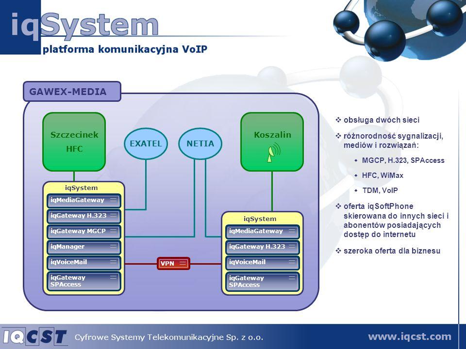 GAWEX-MEDIA Koszalin EXATELNETIA obsługa dwóch sieci różnorodność sygnalizacji, mediów i rozwiązań: MGCP, H.323, SPAccess HFC, WiMax TDM, VoIP oferta