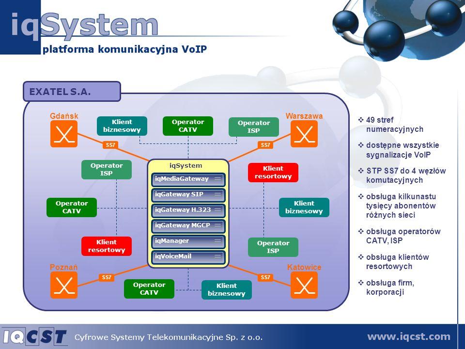 EXATEL S.A. 49 stref numeracyjnych dostępne wszystkie sygnalizacje VoIP STP SS7 do 4 węzłów komutacyjnych obsługa kilkunastu tysięcy abonentów różnych
