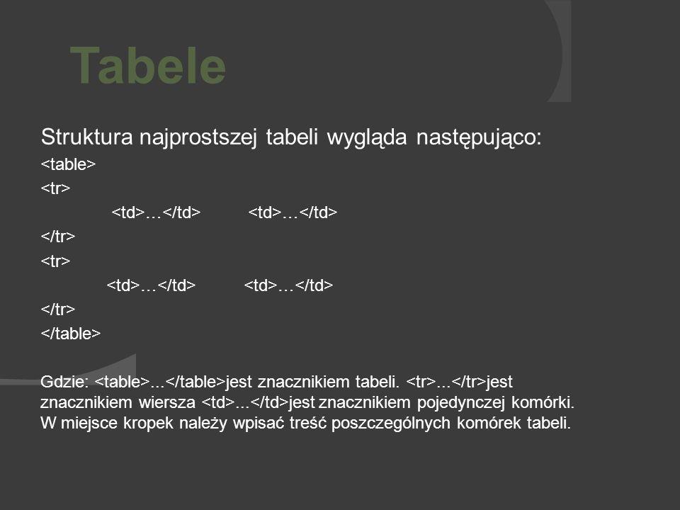 Struktura najprostszej tabeli wygląda następująco: … … … … Gdzie:... jest znacznikiem tabeli.... jest znacznikiem wiersza... jest znacznikiem pojedync