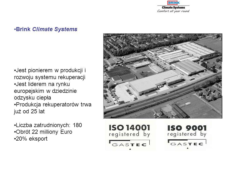 Brink Climate Systems Jest pionierem w produkcji i rozwoju systemu rekuperacji Jest liderem na rynku europejskim w dziedzinie odzysku ciepła Produkcja