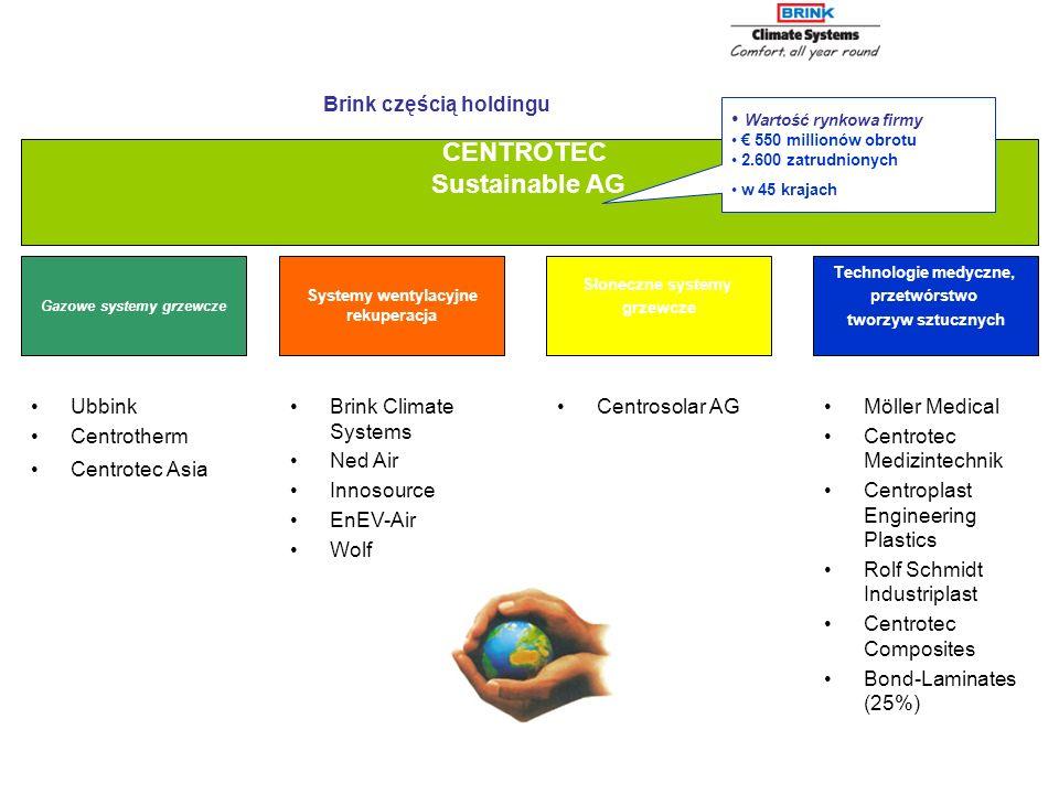 Wartość rynkowa firmy 550 millionów obrotu 2.600 zatrudnionych w 45 krajach CENTROTEC Sustainable AG Gazowe systemy grzewcze Systemy wentylacyjne reku