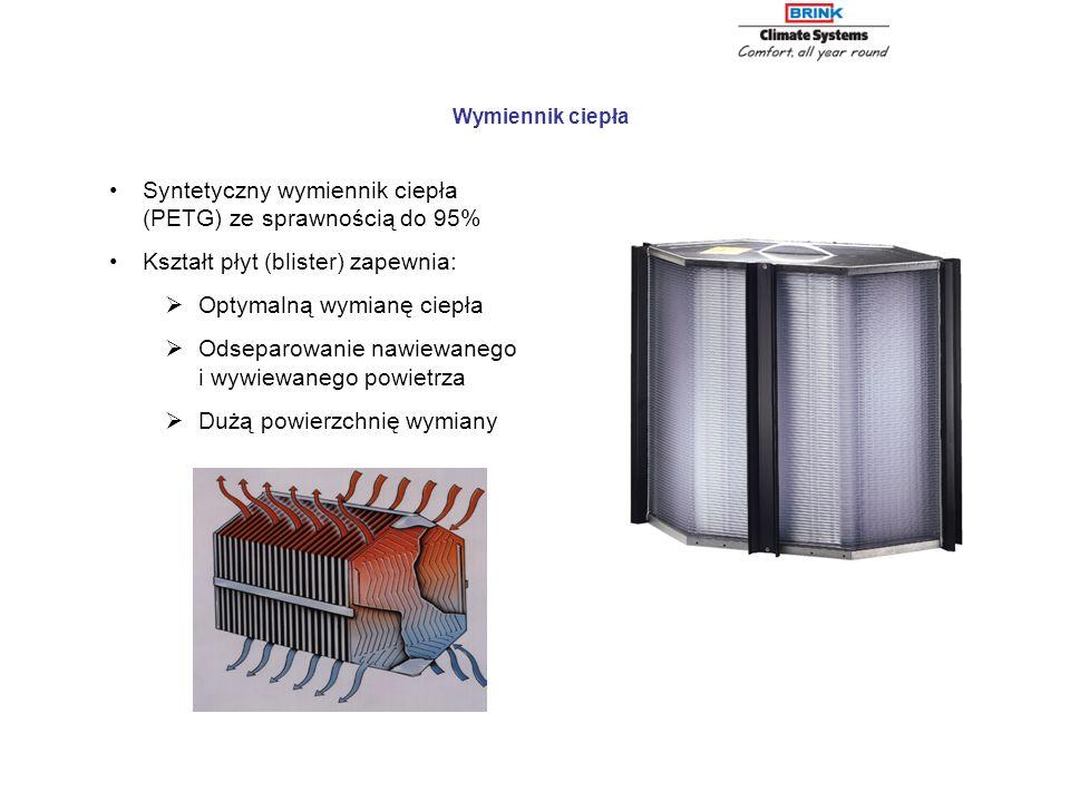 Syntetyczny wymiennik ciepła (PETG) ze sprawnością do 95% Kształt płyt (blister) zapewnia: Optymalną wymianę ciepła Odseparowanie nawiewanego i wywiew