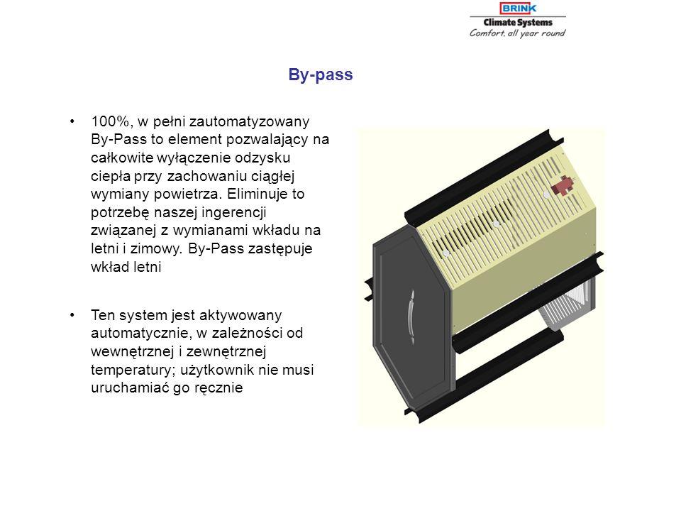 100%, w pełni zautomatyzowany By-Pass to element pozwalający na całkowite wyłączenie odzysku ciepła przy zachowaniu ciągłej wymiany powietrza. Eliminu