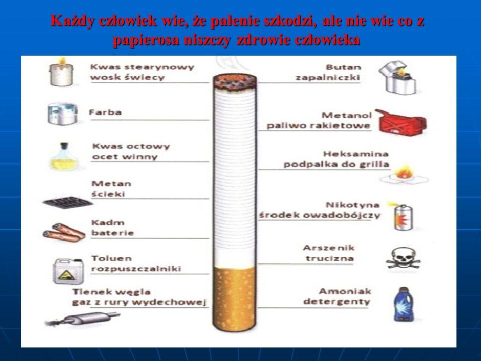 Każdy człowiek wie, że palenie szkodzi, ale nie wie co z papierosa niszczy zdrowie człowieka