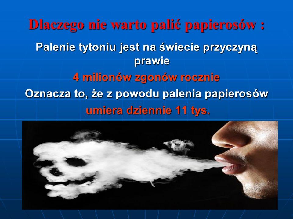 Dlaczego nie warto palić papierosów : Palenie tytoniu jest na świecie przyczyną prawie 4 milionów zgonów rocznie Oznacza to, że z powodu palenia papierosów umiera dziennie 11 tys.