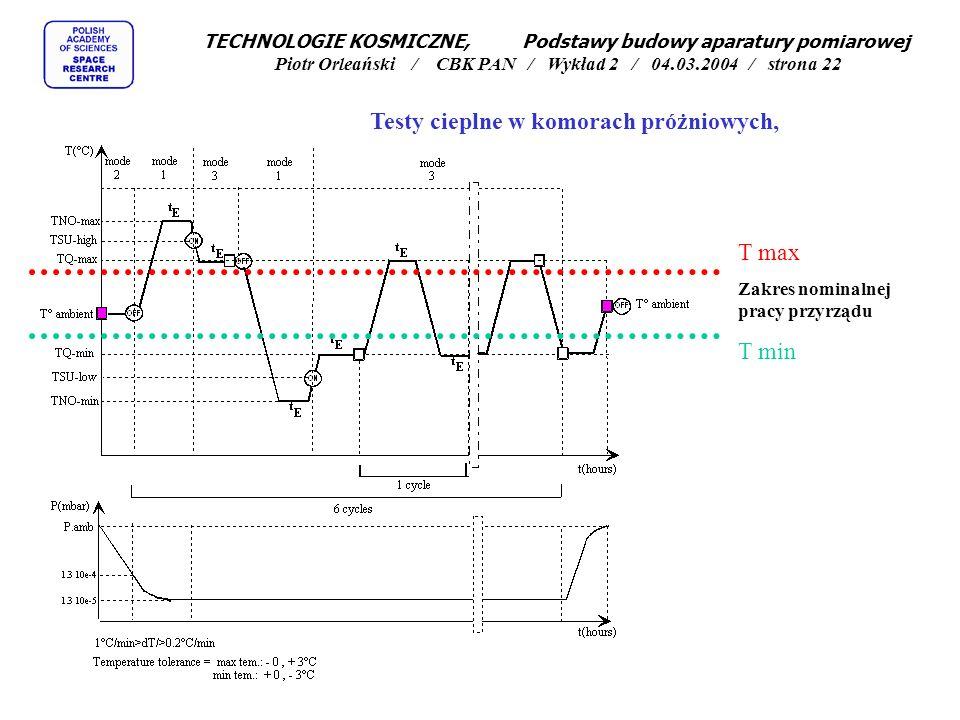 Testy cieplne w komorach próżniowych, T max Zakres nominalnej pracy przyrządu T min TECHNOLOGIE KOSMICZNE, Podstawy budowy aparatury pomiarowej Piotr