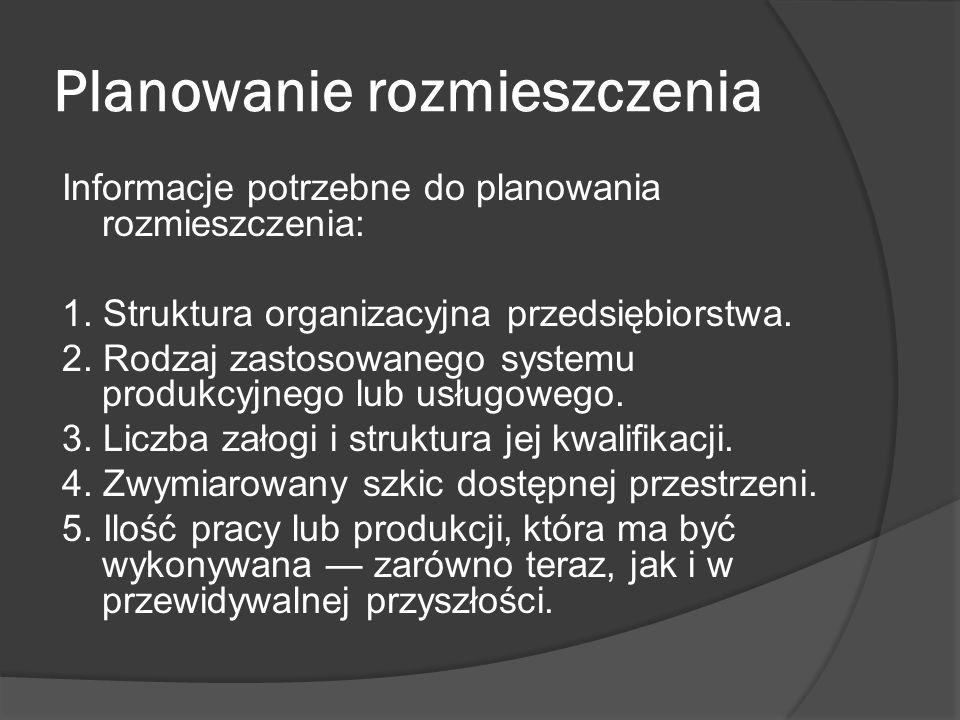 Planowanie rozmieszczenia Informacje potrzebne do planowania rozmieszczenia: 1. Struktura organizacyjna przedsiębiorstwa. 2. Rodzaj zastosowanego syst
