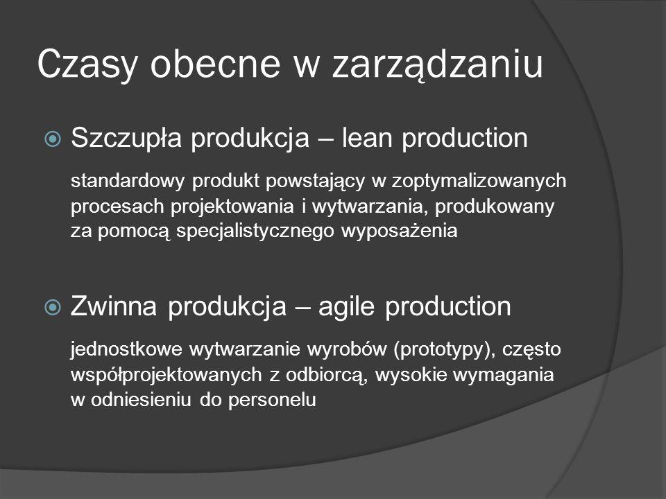 Czasy obecne w zarządzaniu Szczupła produkcja – lean production standardowy produkt powstający w zoptymalizowanych procesach projektowania i wytwarzan