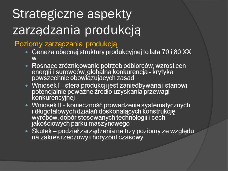 Strategiczne aspekty zarządzania produkcją Poziomy zarządzania produkcją Geneza obecnej struktury produkcyjnej to lata 70 i 80 XX w. Rosnące zróżnicow