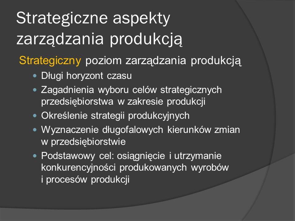 Strategiczne aspekty zarządzania produkcją Strategiczny poziom zarządzania produkcją Długi horyzont czasu Zagadnienia wyboru celów strategicznych prze