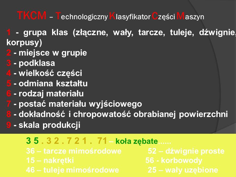 TKCM – T echnologiczny K lasyfikator C zęści M aszyn 1 - grupa klas (złączne, wały, tarcze, tuleje, dźwignie, korpusy) 2 - miejsce w grupie 3 - podkla