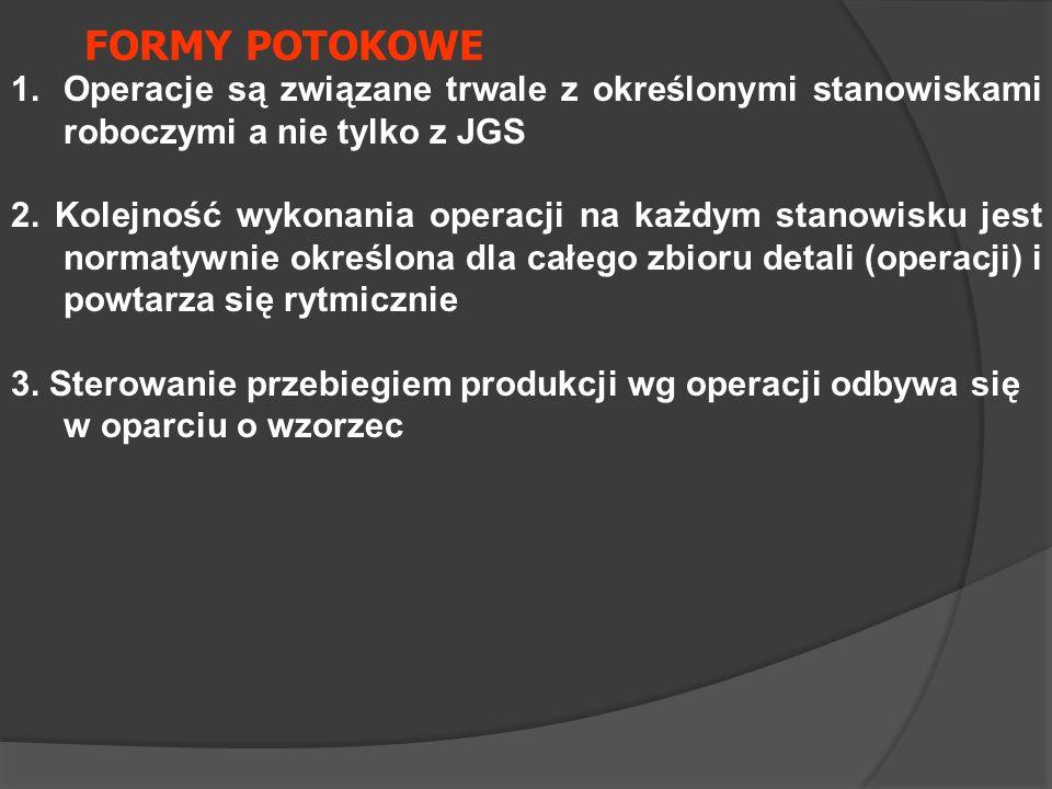 FORMY POTOKOWE 1.Operacje są związane trwale z określonymi stanowiskami roboczymi a nie tylko z JGS 2. Kolejność wykonania operacji na każdym stanowis