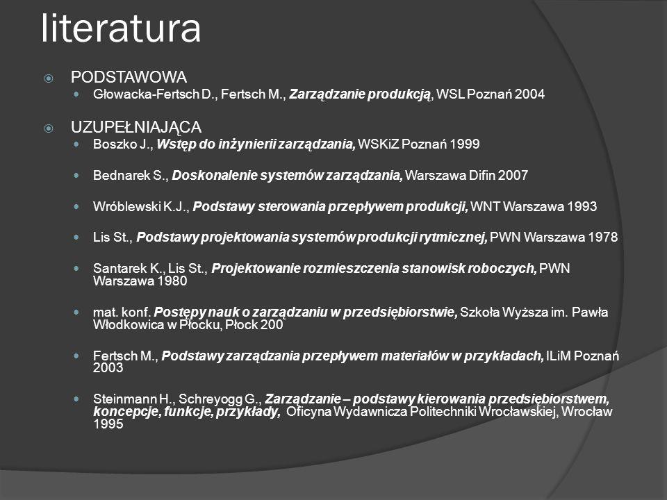 literatura PODSTAWOWA Głowacka-Fertsch D., Fertsch M., Zarządzanie produkcją, WSL Poznań 2004 UZUPEŁNIAJĄCA Boszko J., Wstęp do inżynierii zarządzania
