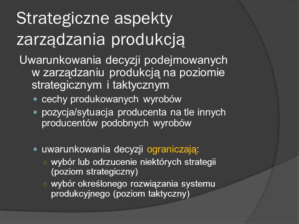Strategiczne aspekty zarządzania produkcją Uwarunkowania decyzji podejmowanych w zarządzaniu produkcją na poziomie strategicznym i taktycznym cechy pr