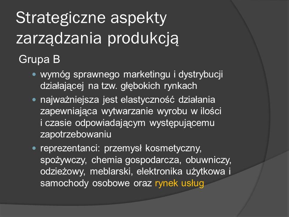 Strategiczne aspekty zarządzania produkcją Grupa B wymóg sprawnego marketingu i dystrybucji działającej na tzw. głębokich rynkach najważniejsza jest e