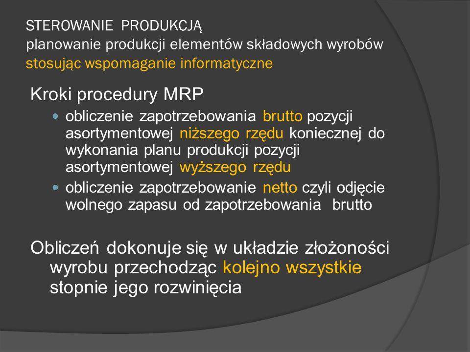 STEROWANIE PRODUKCJĄ planowanie produkcji elementów składowych wyrobów stosując wspomaganie informatyczne Kroki procedury MRP obliczenie zapotrzebowan