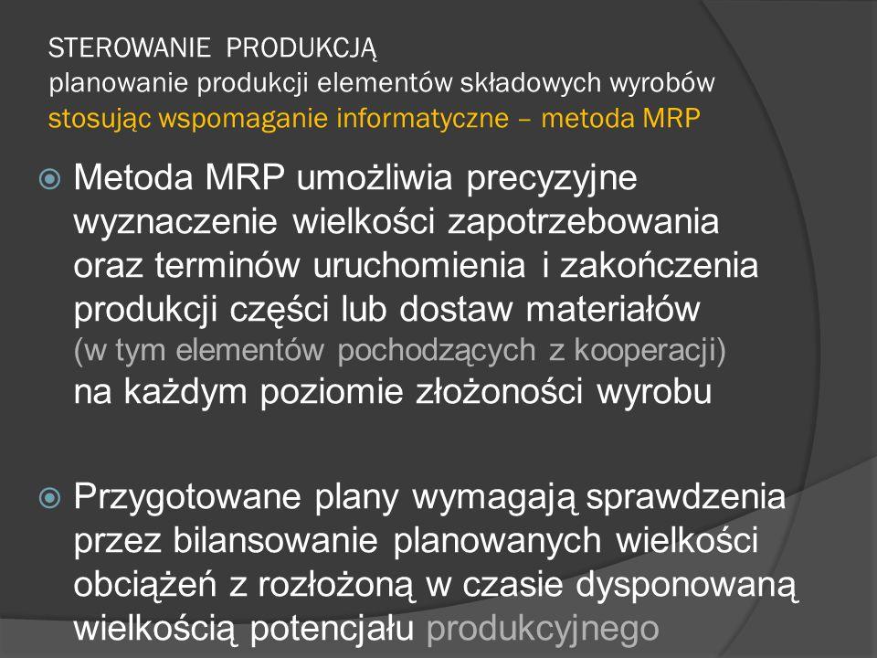 STEROWANIE PRODUKCJĄ planowanie produkcji elementów składowych wyrobów stosując wspomaganie informatyczne – metoda MRP Metoda MRP umożliwia precyzyjne