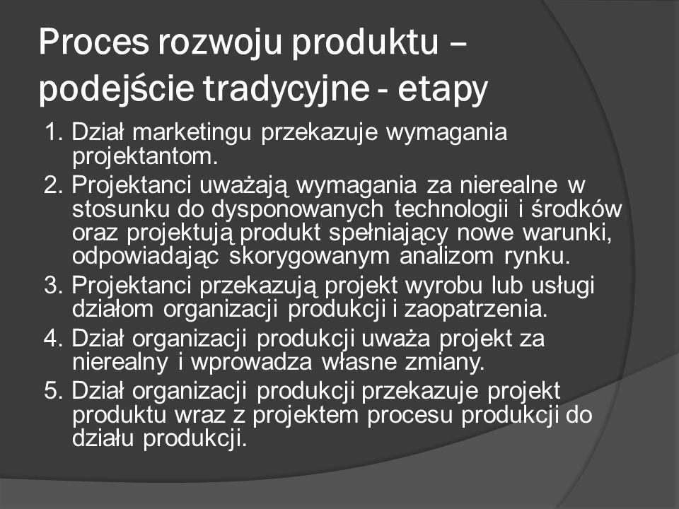 Proces rozwoju produktu – podejście tradycyjne - etapy 1. Dział marketingu przekazuje wymagania projektantom. 2. Projektanci uważają wymagania za nier