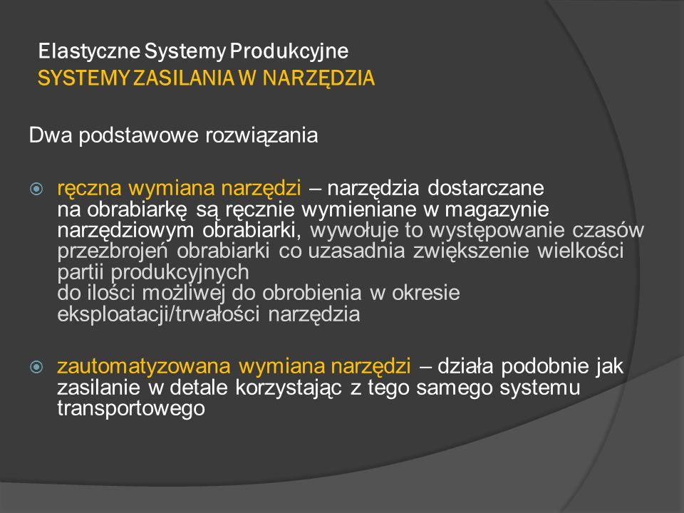 Elastyczne Systemy Produkcyjne SYSTEMY ZASILANIA W NARZĘDZIA Dwa podstawowe rozwiązania ręczna wymiana narzędzi – narzędzia dostarczane na obrabiarkę