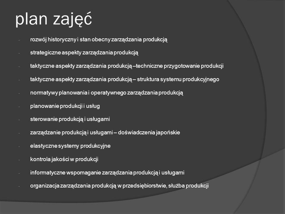 plan zajęć - rozwój historyczny i stan obecny zarządzania produkcją - strategiczne aspekty zarządzania produkcją - taktyczne aspekty zarządzania produ