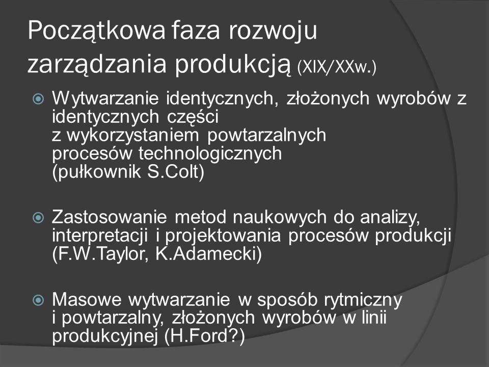 Początkowa faza rozwoju zarządzania produkcją (XIX/XXw.) Wytwarzanie identycznych, złożonych wyrobów z identycznych części z wykorzystaniem powtarzaln