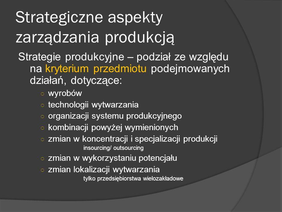 Strategiczne aspekty zarządzania produkcją Strategie produkcyjne – podział ze względu na kryterium przedmiotu podejmowanych działań, dotyczące: wyrobó