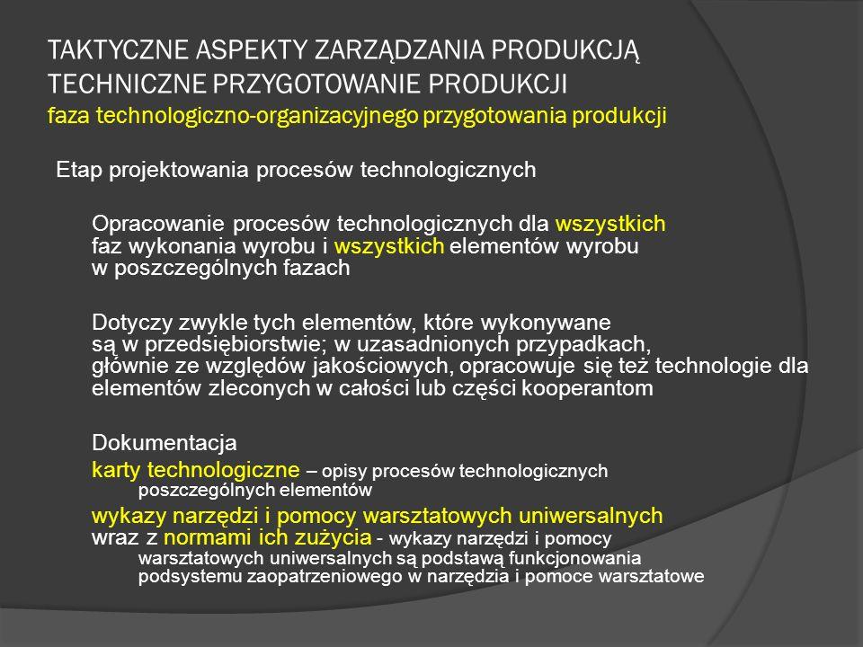 TAKTYCZNE ASPEKTY ZARZĄDZANIA PRODUKCJĄ TECHNICZNE PRZYGOTOWANIE PRODUKCJI faza technologiczno-organizacyjnego przygotowania produkcji Etap projektowa