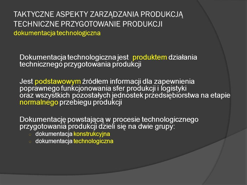 TAKTYCZNE ASPEKTY ZARZĄDZANIA PRODUKCJĄ TECHNICZNE PRZYGOTOWANIE PRODUKCJI dokumentacja technologiczna Dokumentacja technologiczna jest produktem dzia