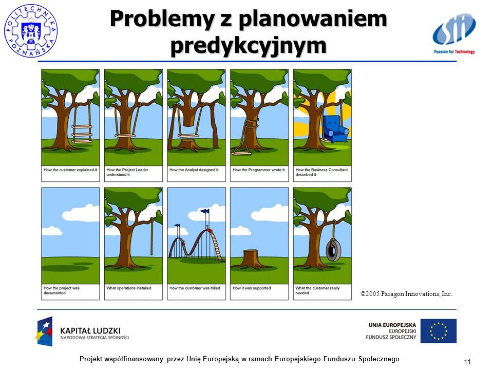 Problemy z planowaniem predykcyjnym 11 Projekt współfinansowany przez Unię Europejską w ramach Europejskiego Funduszu Społecznego ©2005 Paragon Innova